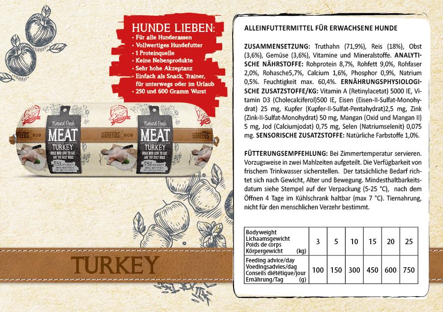 Sausage Turkey