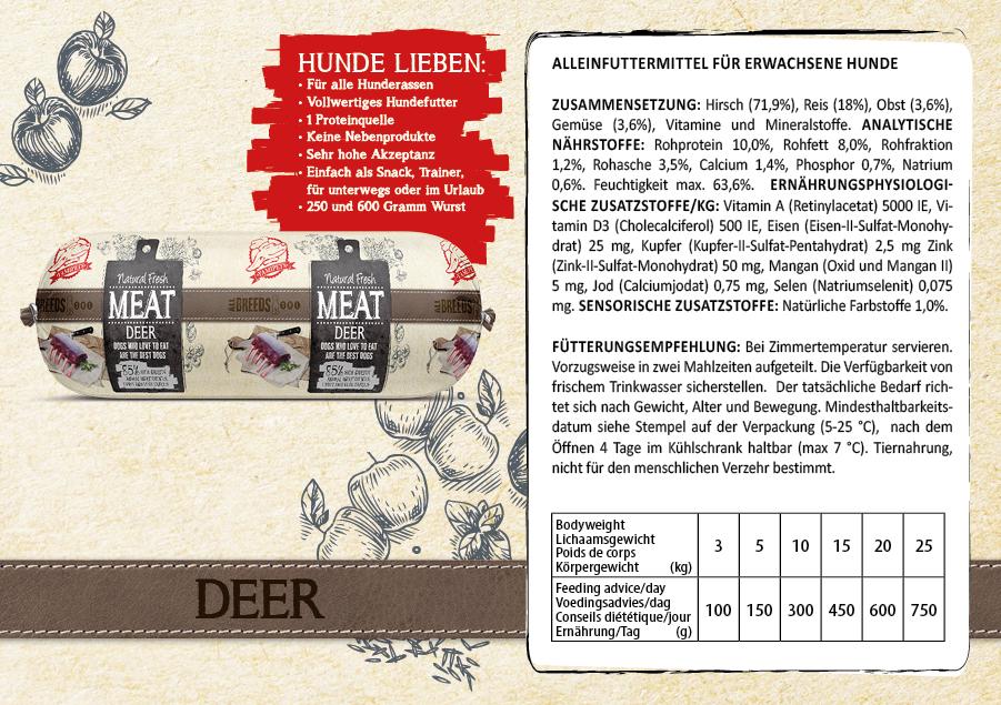 Sausage Deer
